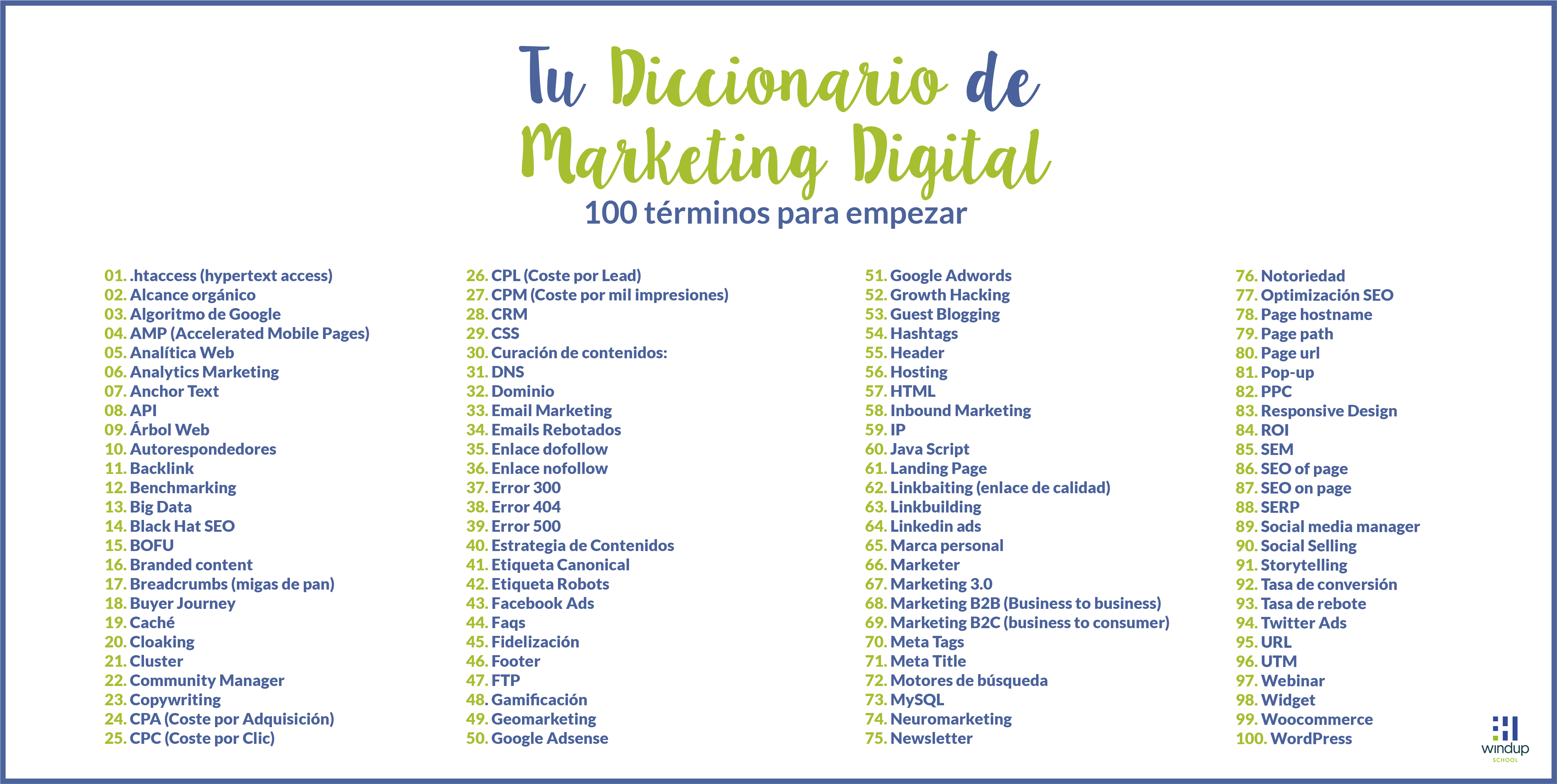 Abc del marketing digital